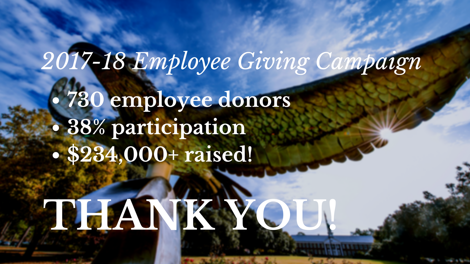 2017-18 Employee Giving Campaign